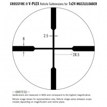 VORTEX Crossfire II 1x24 Muzzleloader Riflescope V-Plex Reticle - MOA 5